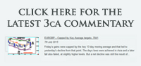 Click here for the latest 3cA commentary